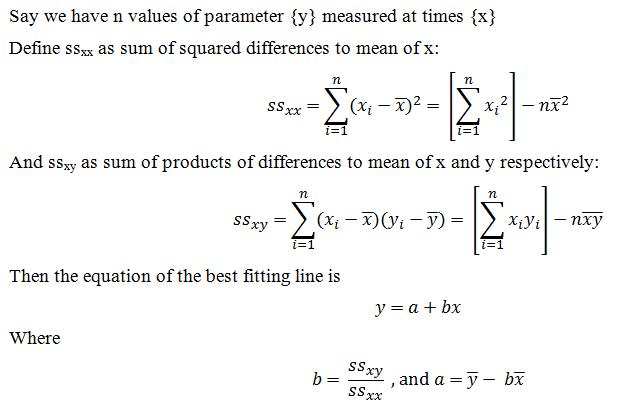 PALSG304 Experimental Phonetics