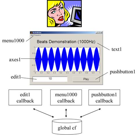 Introduction to Computer Programming with MATLAB