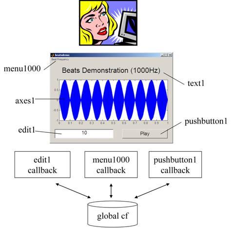 Computer Programming craigslist uk