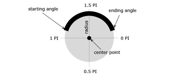 PALS3004/G308 Web Programming