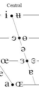 central_vowels.jpg