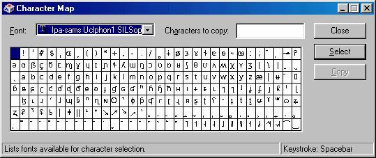 Printable phonetic alphabet pdf.