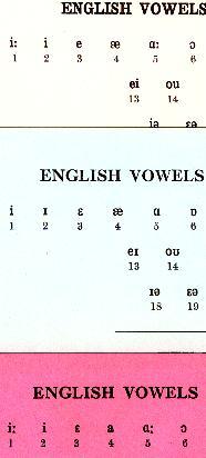 John Wells's phonetic blog