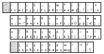 Phonetic font windows �������