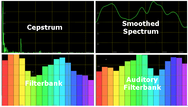 Windows Tool for Real-time Waveforms & Spectra
